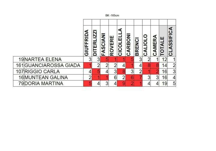 score-cards-trofeo-due-torri-2016