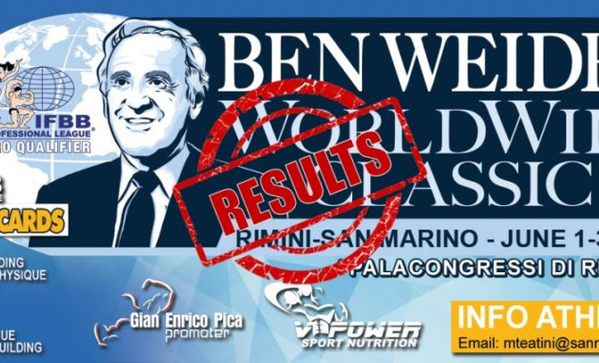 2018 ben weider world wide classic