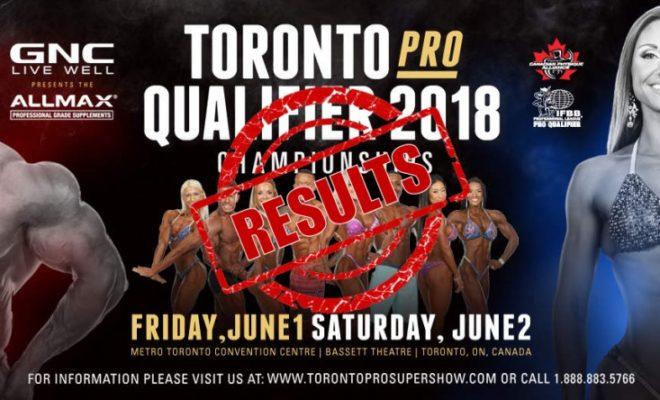 2018torontoPQ2_1200x520_results-1024x444