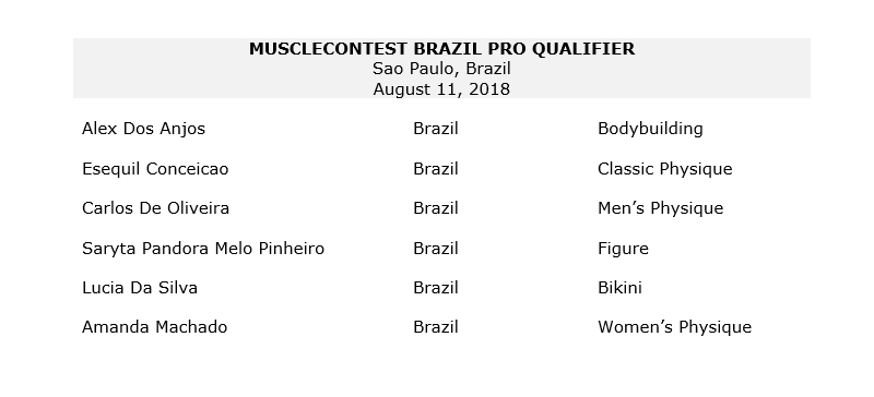 2018musclecontestbrazil_081118