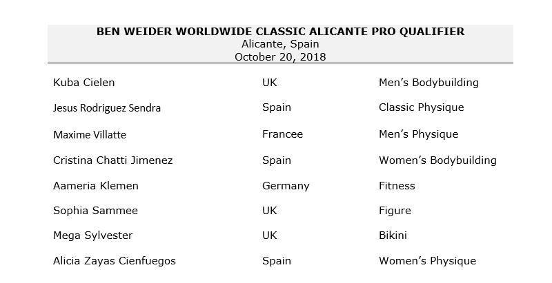 2018bwwwc_Alicante102018