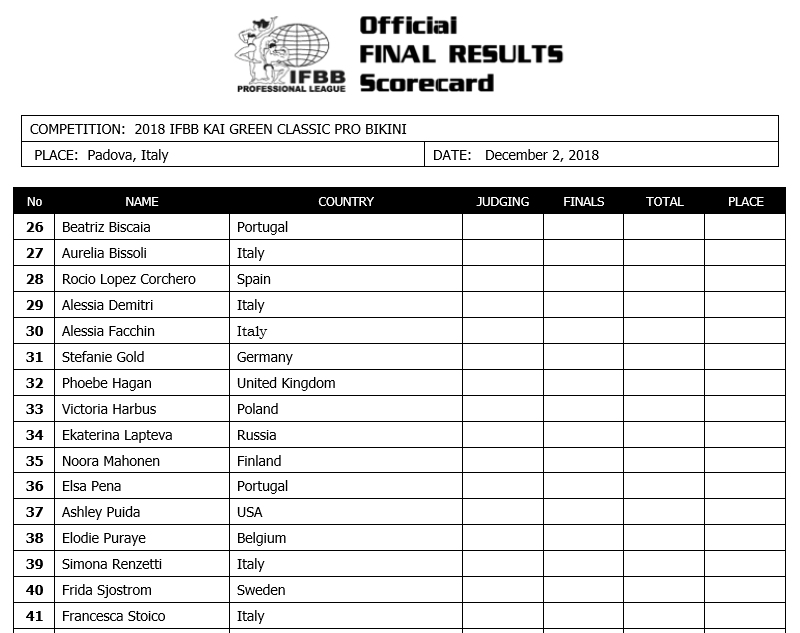 2018 kai greene classic ifbb pro line up