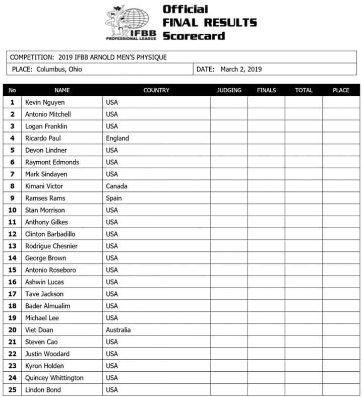 2019 arnold classic ohio ifbb pro official line up