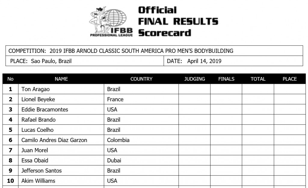 2019 arnold classic south america line up
