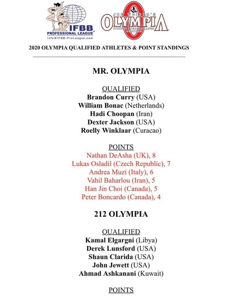 2020 OLYMPIA WEEKEND QUALIFICATION SERIES UPDATED 27 settembre 2019