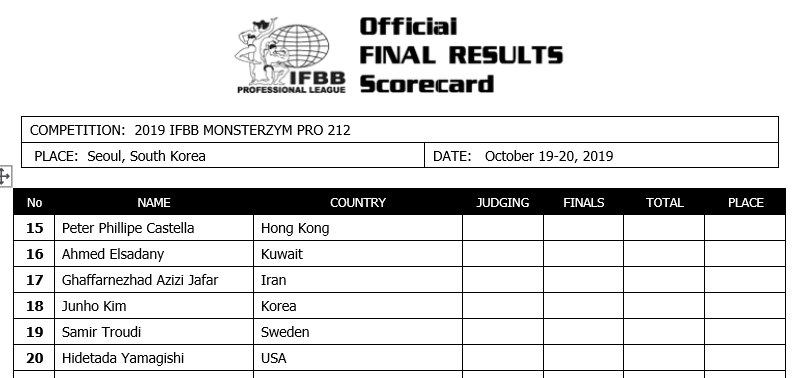2019 ifbb monsterzym pro men's bodybuilding 212 line up