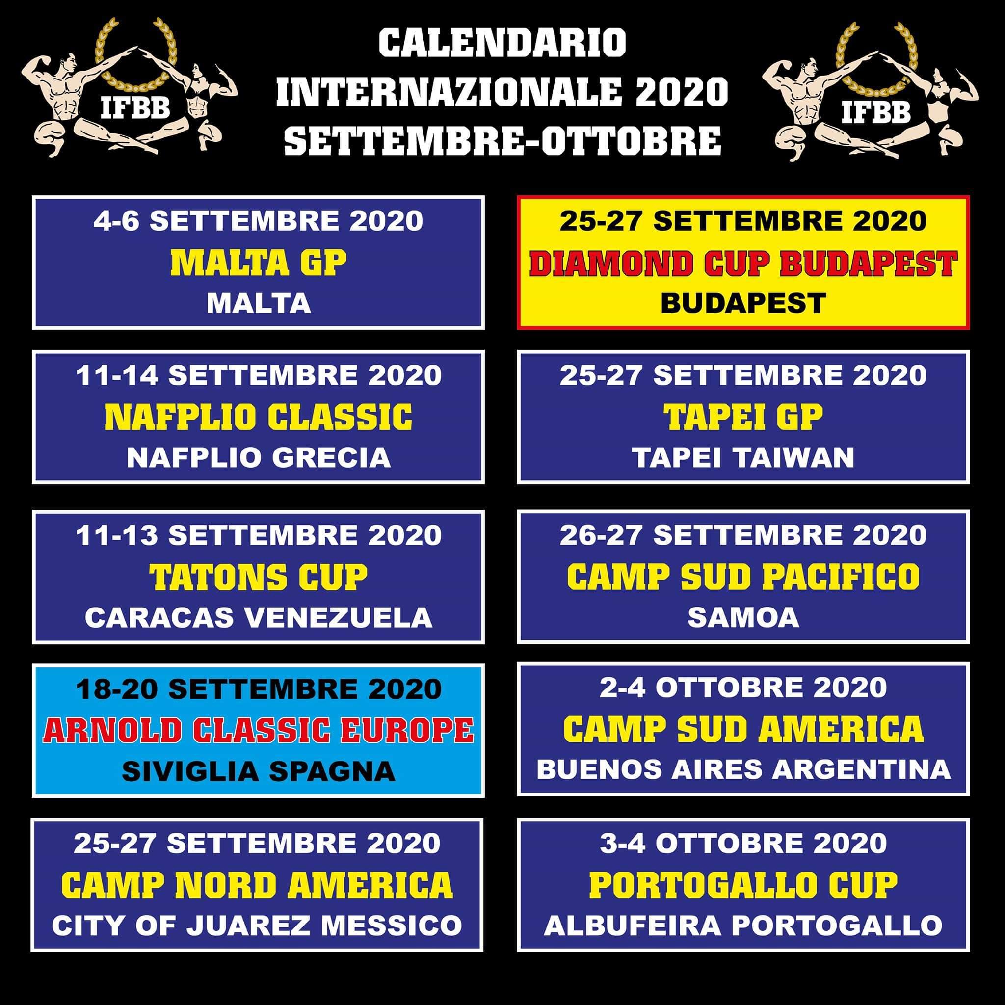 calendario gare ifbb internazionali 2020