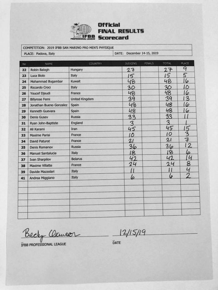 2019 san marino classic pro ifbb score cards men's physique