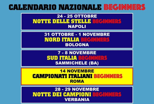 calendario gare IFBB ITALIA BEGINNERS aggiornato a luglio 2020