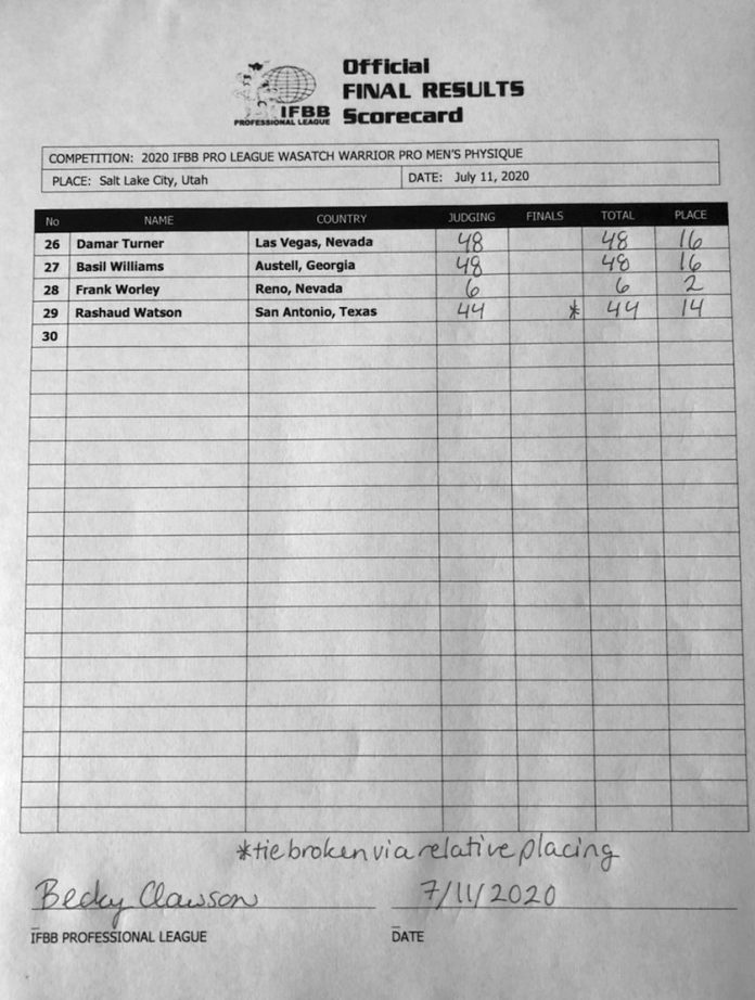 2020 IFBB WASATCH WARRIOR PRO mens physique 1 score cards