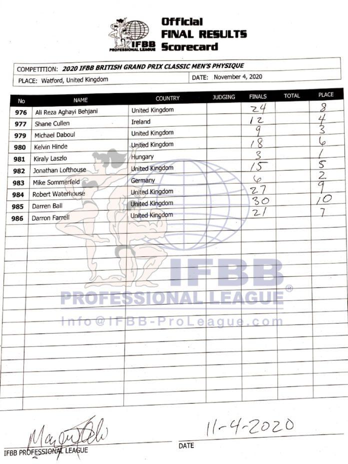 2020 british grand prix scorecard scorecard men's classic physique