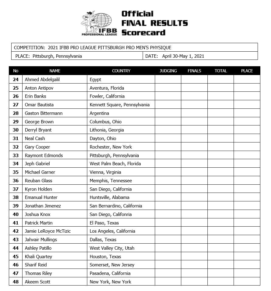 2021 Jim Manion's Pittsburgh Pro Championships line up men's physique