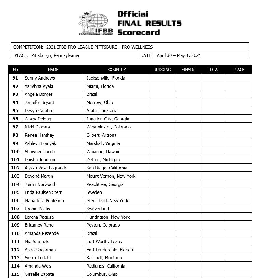 2021 Jim Manion's Pittsburgh Pro Championships line up wellness